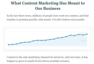 Groove's team does content marketing right