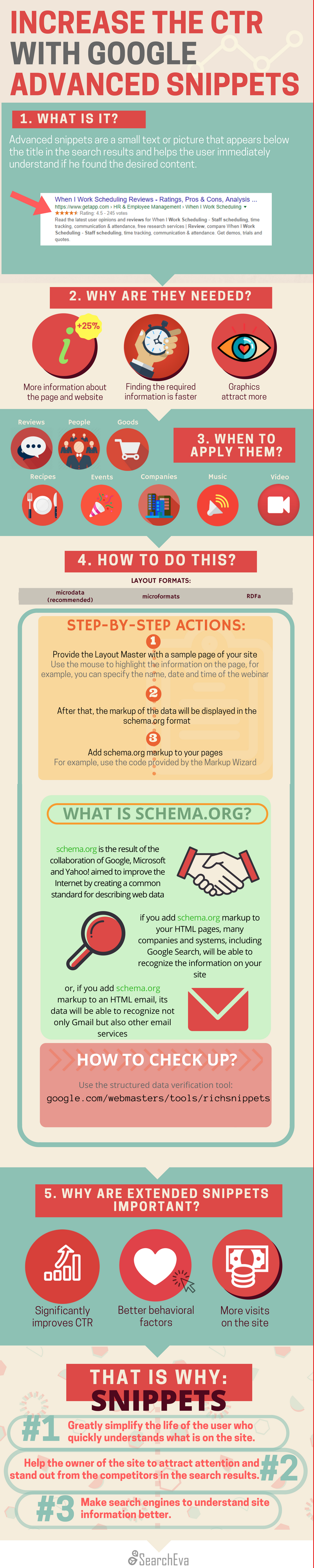 Google Snippets SearchEva infographics