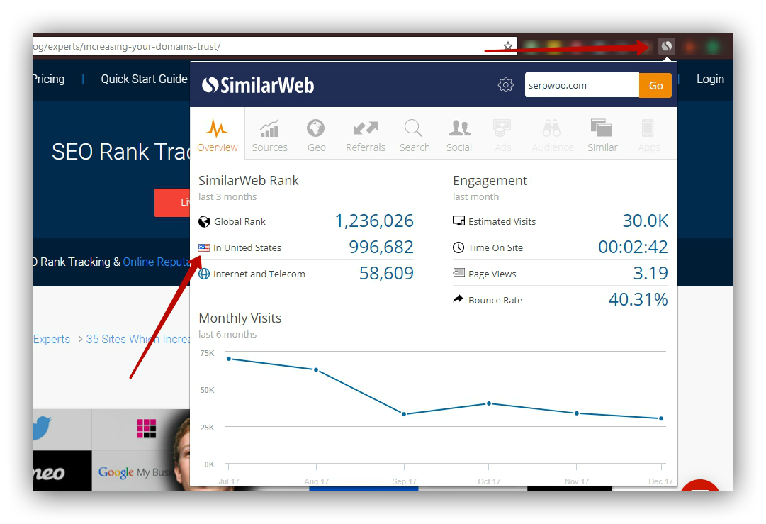 SimilarWeb Chrome extension screen shot