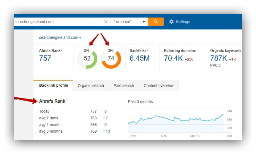 Competitor`s backlinks with Ahrefs screen shot